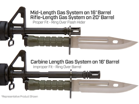 Military Surplus M7 Bayonet with M8A1 Scabbard